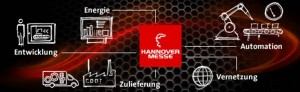 HANNOVER_MESSE_2016