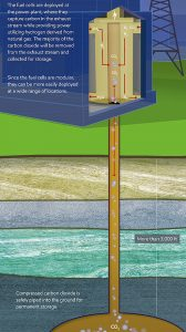 Fuel_Cell_Infographic-Exxon